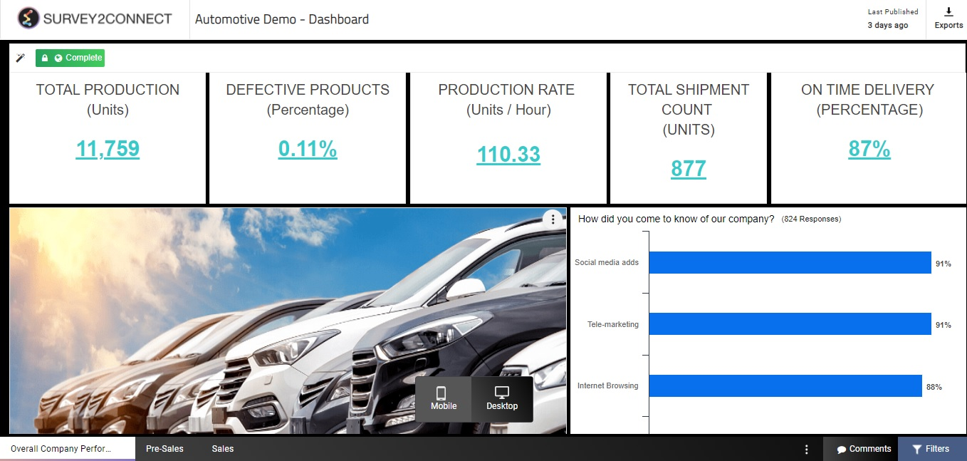 You can preview dashboard and see how it would look once published