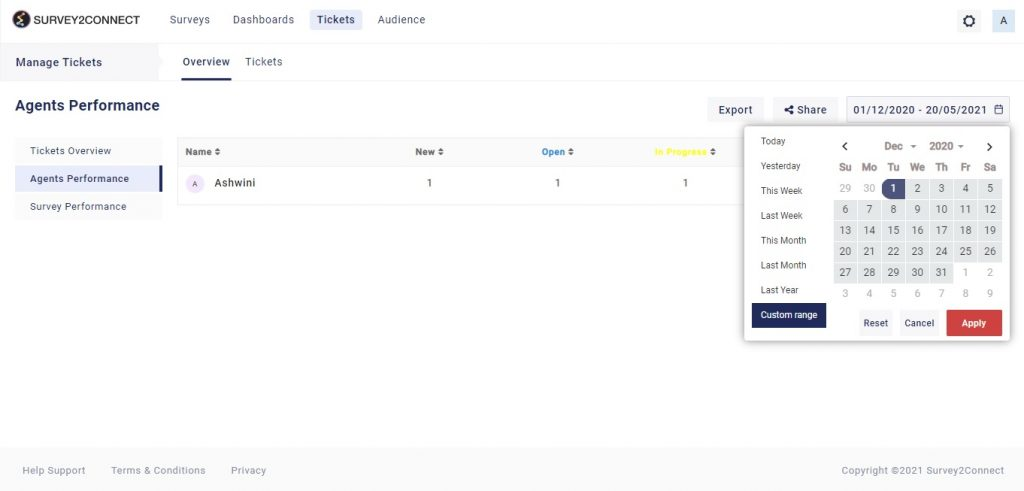 Agents Performance Page gives an insight into the tickets generated via agents as they collect survey responses.